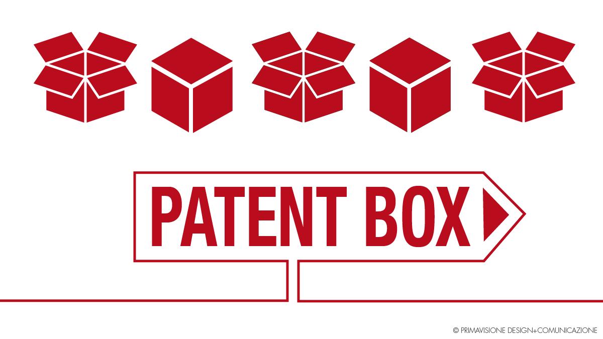 Patent box commercialisti