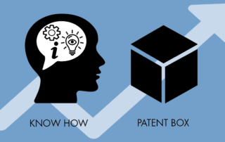 patent box italia know how