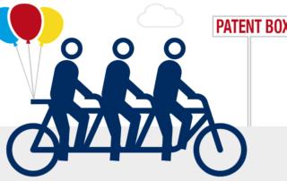 agevolazioni fiscali patent box italia