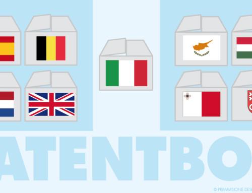 Patent box e le sue tipologie in Europa