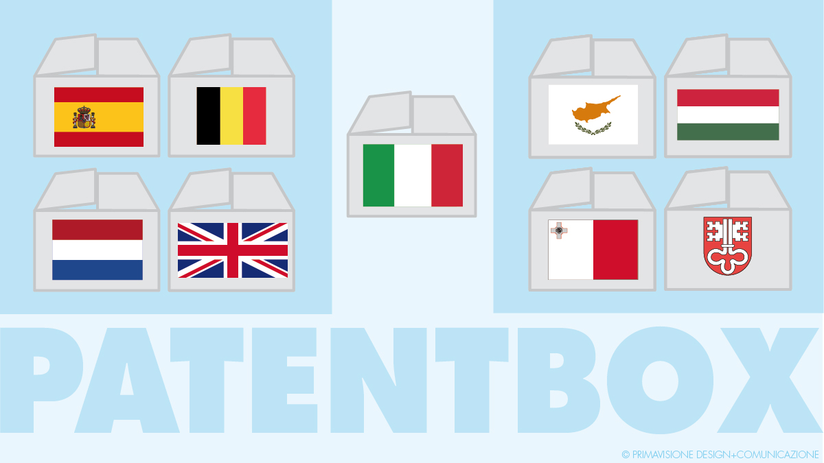 Patent box e le sue tipologie in Europa